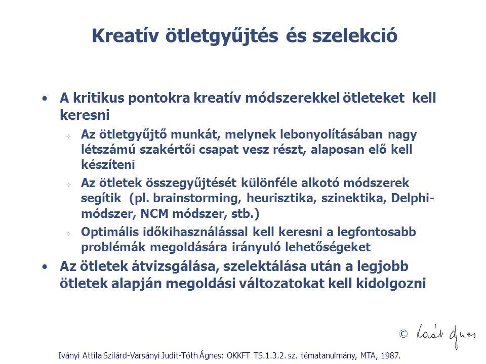 © Iványi Attila Szilárd-Varsányi Judit-Tóth Ágnes: OKKFT TS.1.3.2. sz. tématanulmány, MTA, 1987. Kreatív ötletgyűjtés és szelekció A kritikus pontokra