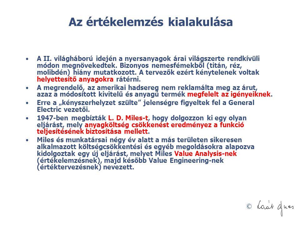 © A funkciók jellemzőbb csoportjai Varsányi Judit: Funkciók csoportosítása.