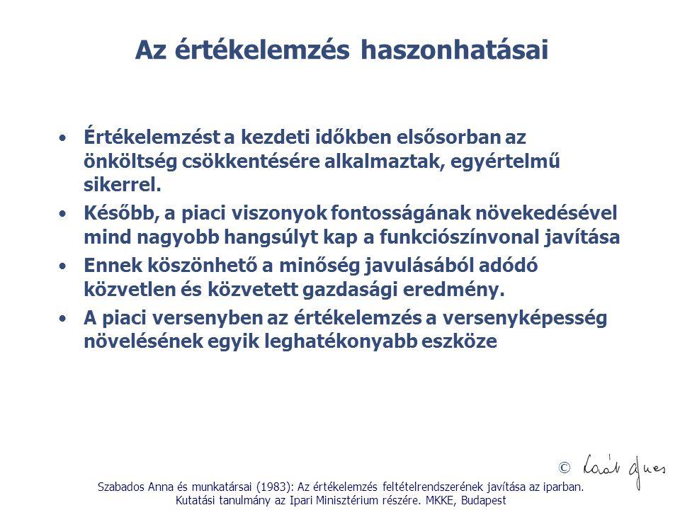 © Szabados Anna és munkatársai (1983): Az értékelemzés feltételrendszerének javítása az iparban. Kutatási tanulmány az Ipari Minisztérium részére. MKK