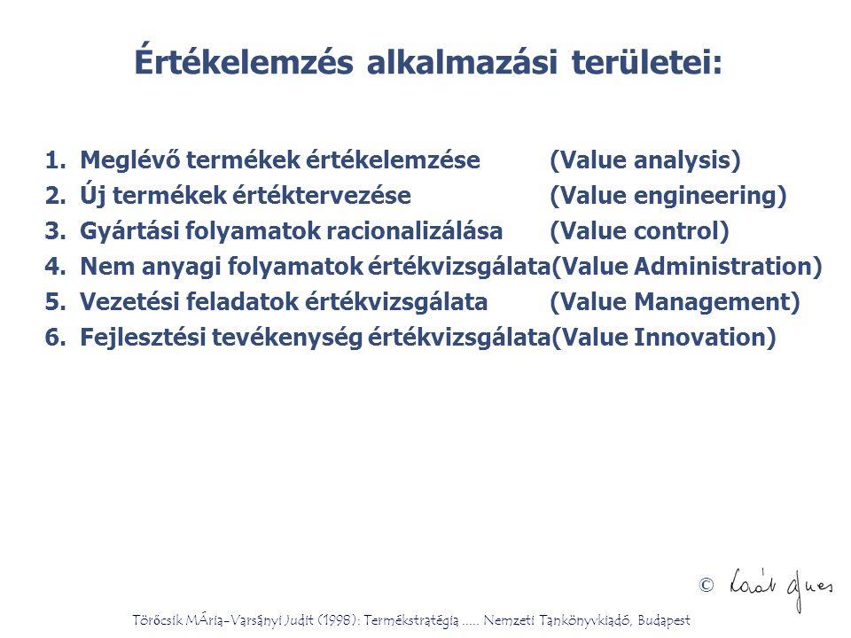 © Értékelemzés alkalmazási területei: 1.Meglévő termékek értékelemzése (Value analysis) 2.Új termékek értéktervezése (Value engineering) 3.Gyártási fo