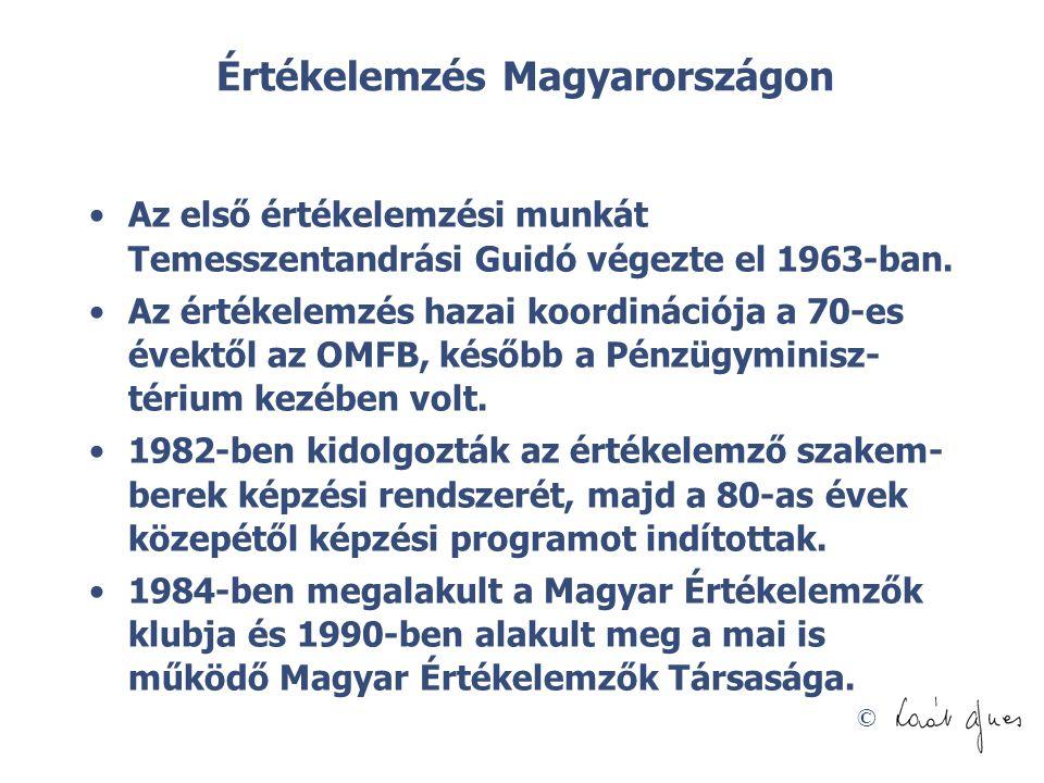 © Értékelemzés Magyarországon Az első értékelemzési munkát Temesszentandrási Guidó végezte el 1963-ban. Az értékelemzés hazai koordinációja a 70-es év