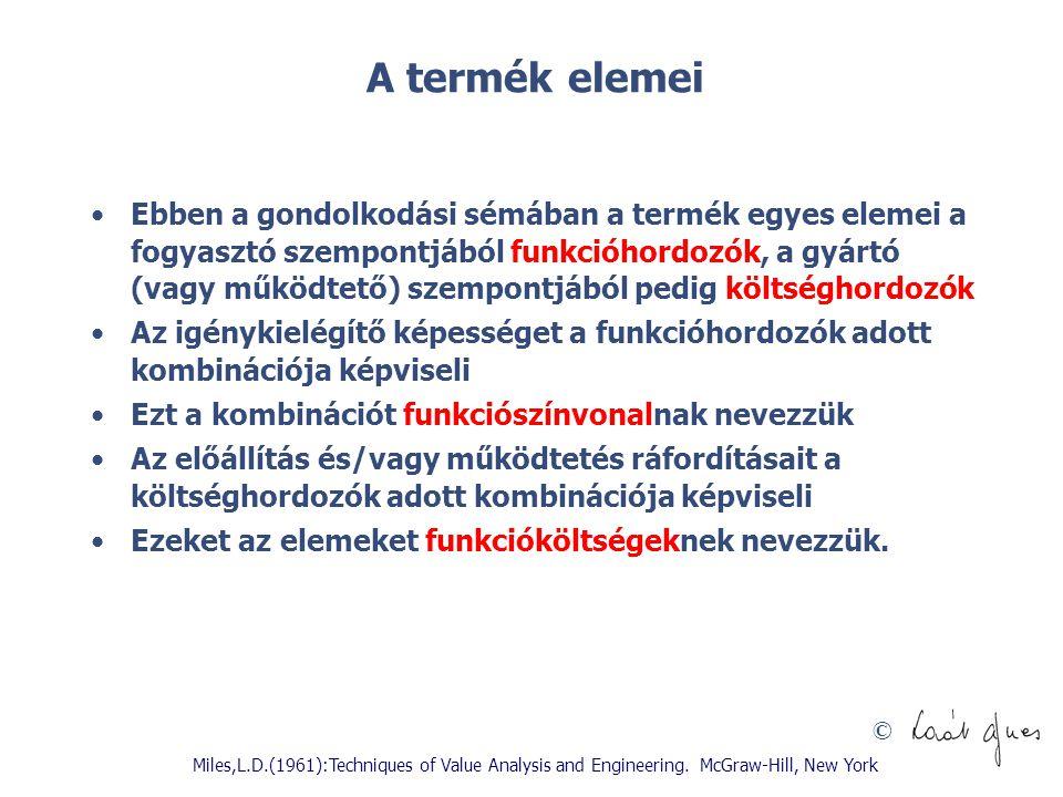 © Funkció/alkatrész mátrix a gyakorlatban Varsányi Judit: Funkciók csoportosítása.