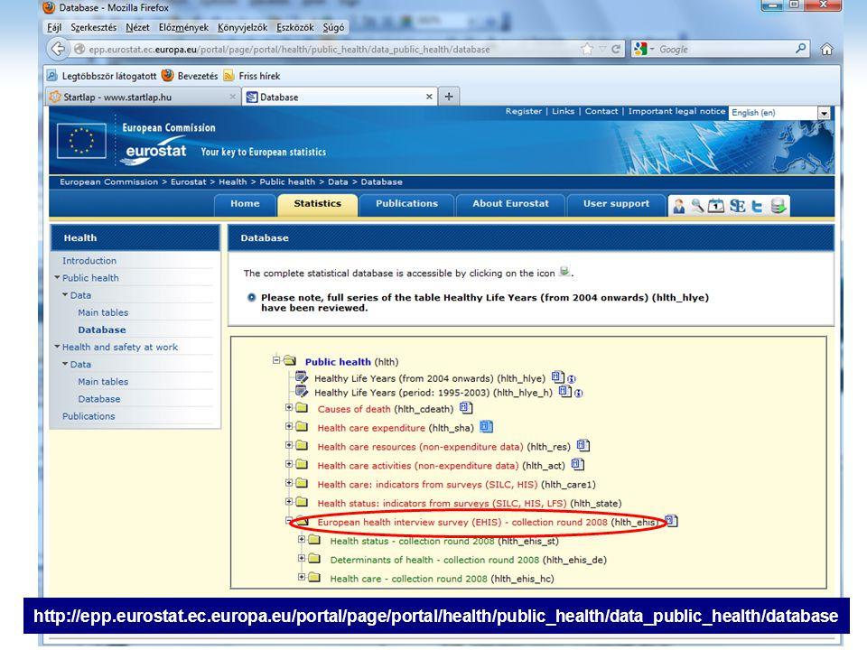 http://epp.eurostat.ec.europa.eu/portal/page/portal/health/public_health/ data_public_health/database