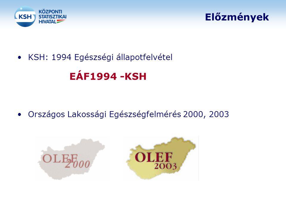 Előzmények KSH: 1994 Egészségi állapotfelvétel Országos Lakossági Egészségfelmérés 2000, 2003 EÁF1994 -KSH
