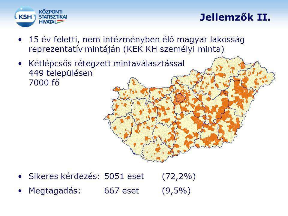 Jellemzők II. 15 év feletti, nem intézményben élő magyar lakosság reprezentatív mintáján (KEK KH személyi minta) Kétlépcsős rétegzett mintaválasztássa