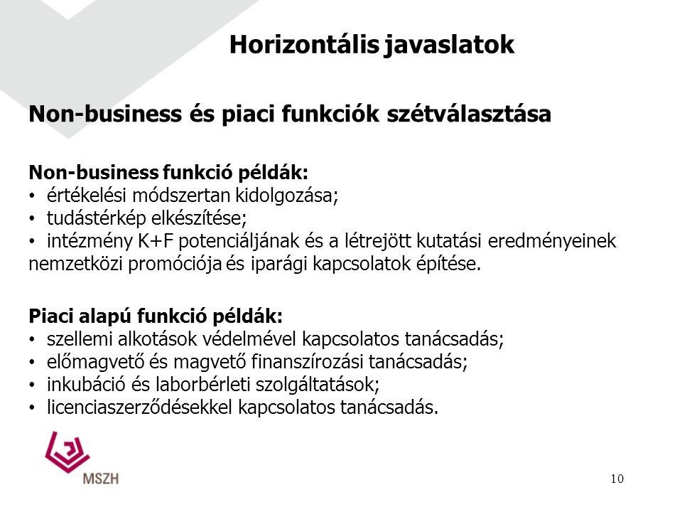 Horizontális javaslatok Non-business és piaci funkciók szétválasztása Non-business funkció példák: értékelési módszertan kidolgozása; tudástérkép elkészítése; intézmény K+F potenciáljának és a létrejött kutatási eredményeinek nemzetközi promóciója és iparági kapcsolatok építése.