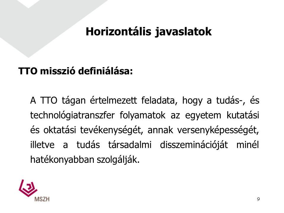 Horizontális javaslatok TTO misszió definiálása: A TTO tágan értelmezett feladata, hogy a tudás-, és technológiatranszfer folyamatok az egyetem kutatási és oktatási tevékenységét, annak versenyképességét, illetve a tudás társadalmi disszeminációját minél hatékonyabban szolgálják.