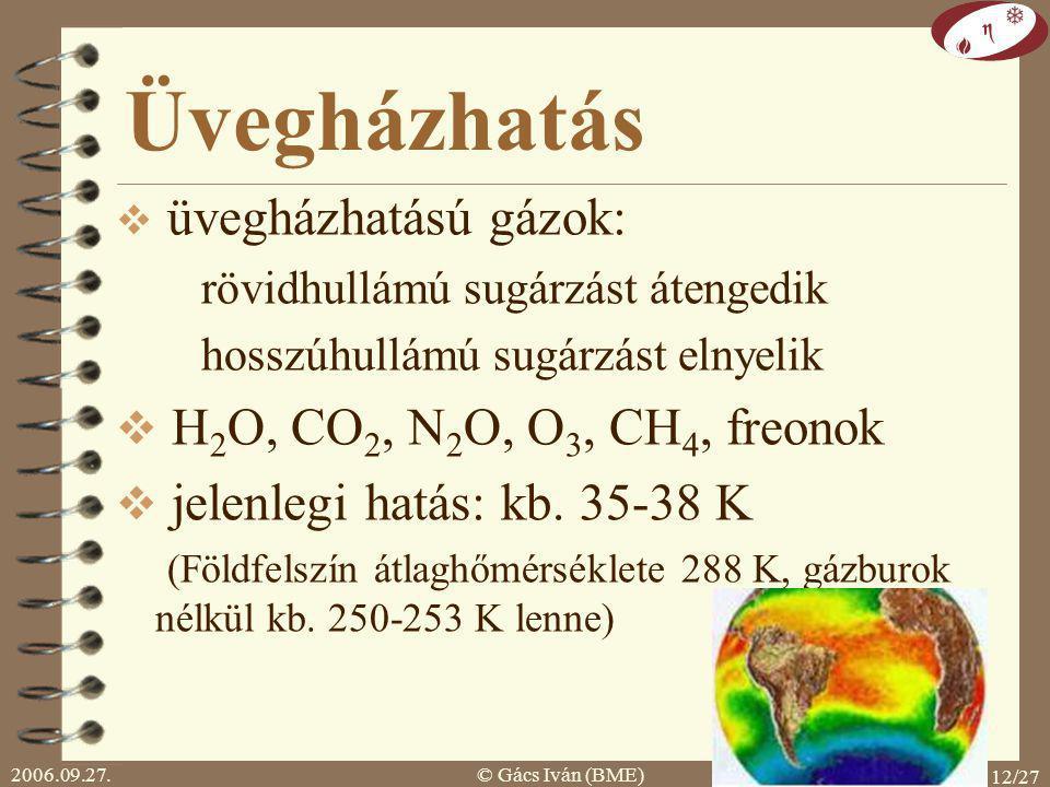 2006.09.27.© Gács Iván (BME) 12/27 Üvegházhatás  üvegházhatású gázok: rövidhullámú sugárzást átengedik hosszúhullámú sugárzást elnyelik  H 2 O, CO 2, N 2 O, O 3, CH 4, freonok  jelenlegi hatás: kb.
