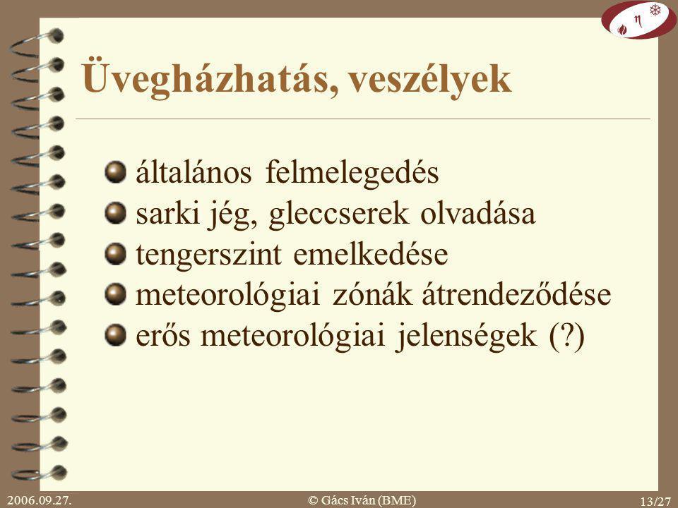 2006.09.27.© Gács Iván (BME) 13/27 Üvegházhatás, veszélyek általános felmelegedés sarki jég, gleccserek olvadása tengerszint emelkedése meteorológiai zónák átrendeződése erős meteorológiai jelenségek (?)