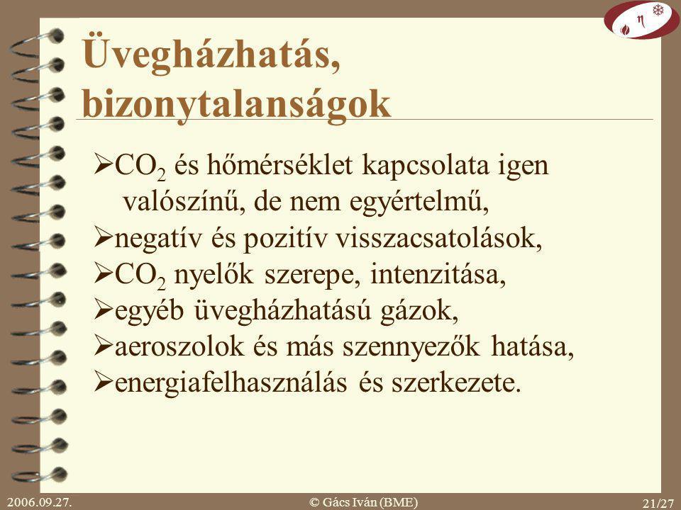 2006.09.27.© Gács Iván (BME) 21/27 Üvegházhatás, bizonytalanságok  CO 2 és hőmérséklet kapcsolata igen valószínű, de nem egyértelmű,  negatív és pozitív visszacsatolások,  CO 2 nyelők szerepe, intenzitása,  egyéb üvegházhatású gázok,  aeroszolok és más szennyezők hatása,  energiafelhasználás és szerkezete.