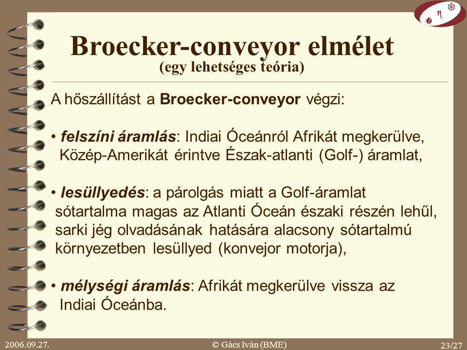 2006.09.27.© Gács Iván (BME) 23/27 Broecker-conveyor elmélet (egy lehetséges teória) A hőszállítást a Broecker-conveyor végzi: felszíni áramlás: Indiai Óceánról Afrikát megkerülve, Közép-Amerikát érintve Észak-atlanti (Golf-) áramlat, lesüllyedés: a párolgás miatt a Golf-áramlat sótartalma magas az Atlanti Óceán északi részén lehűl, sarki jég olvadásának hatására alacsony sótartalmú környezetben lesüllyed (konvejor motorja), mélységi áramlás: Afrikát megkerülve vissza az Indiai Óceánba.