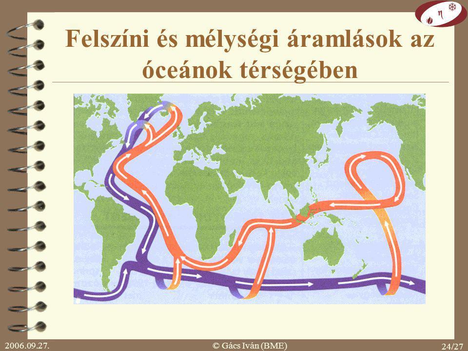 2006.09.27.© Gács Iván (BME) 23/27 Broecker-conveyor elmélet (egy lehetséges teória) A hőszállítást a Broecker-conveyor végzi: felszíni áramlás: India