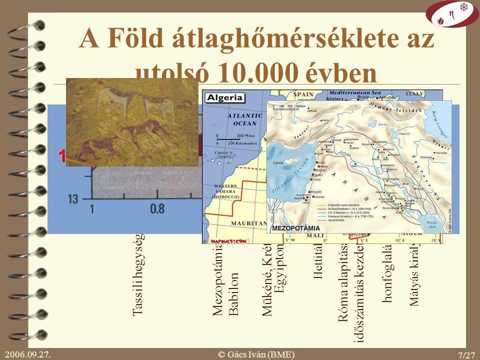 2006.09.27.© Gács Iván (BME) 6/27 A Föld átlaghőmérséklete az utolsó 100.000 évben Würm jégkorszak H. presapiens H. Sapiens Neanderthalensis H. Sapien