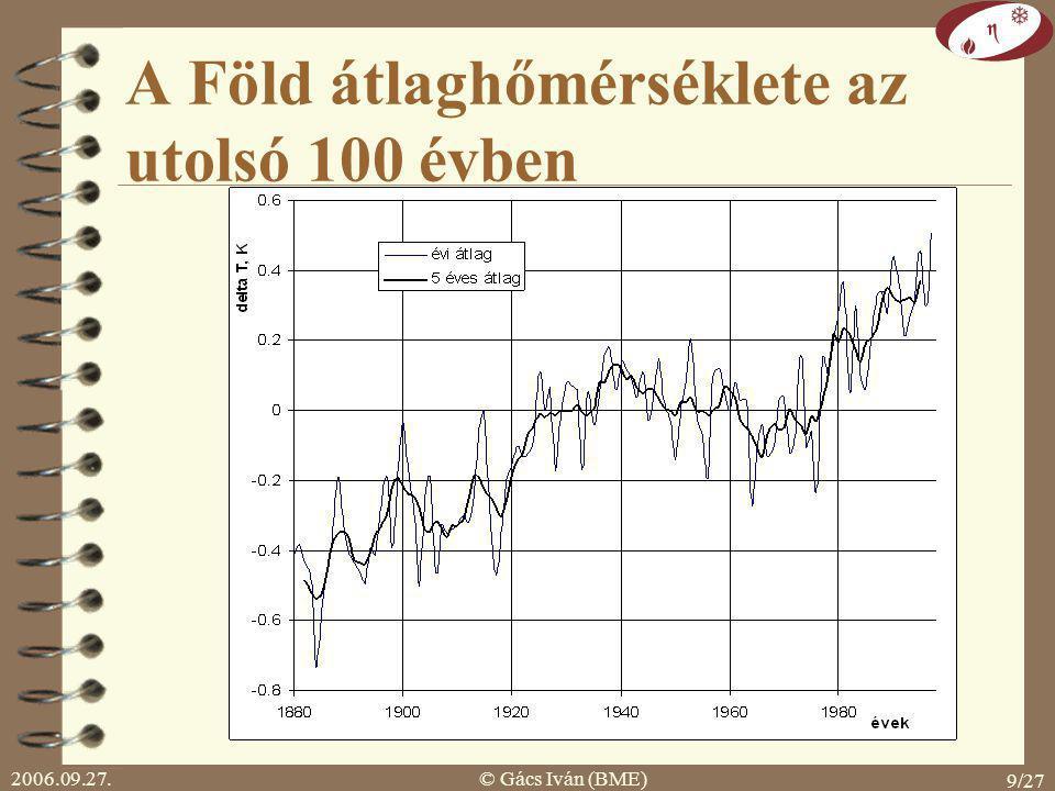 2006.09.27.© Gács Iván (BME) 9/27 A Föld átlaghőmérséklete az utolsó 100 évben