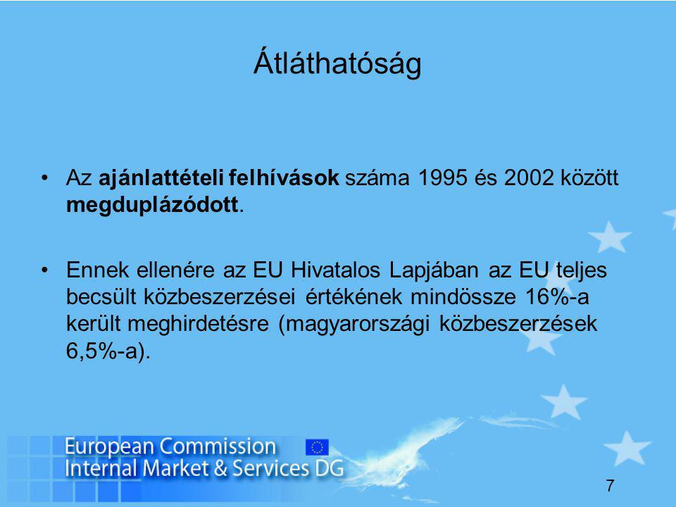 7 Átláthatóság Az ajánlattételi felhívások száma 1995 és 2002 között megduplázódott.