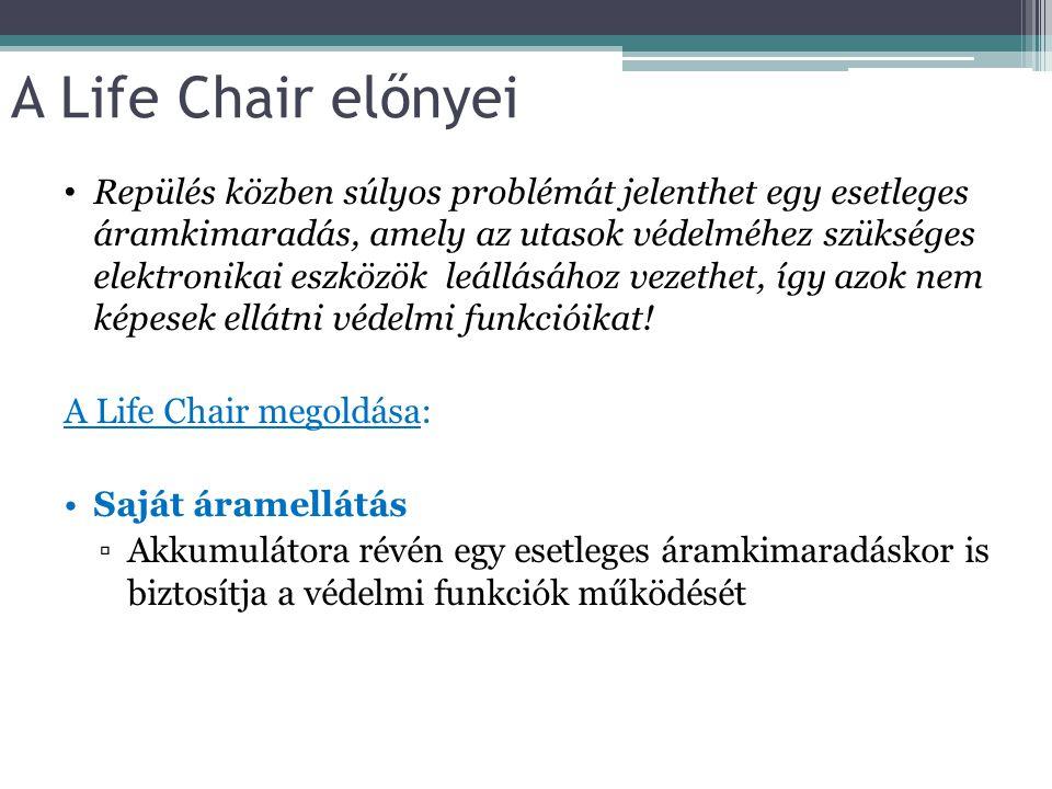 A Life Chair előnyei Repülés közben súlyos problémát jelenthet egy esetleges áramkimaradás, amely az utasok védelméhez szükséges elektronikai eszközök