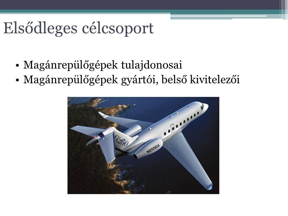 Elsődleges célcsoport Magánrepülőgépek tulajdonosai Magánrepülőgépek gyártói, belső kivitelezői