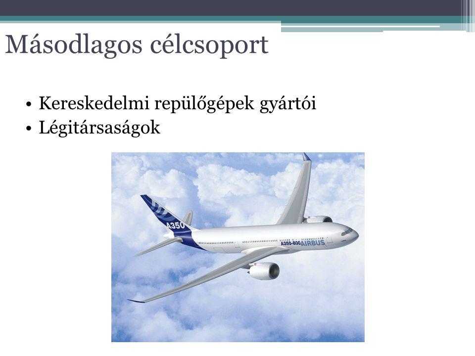 Másodlagos célcsoport Kereskedelmi repülőgépek gyártói Légitársaságok