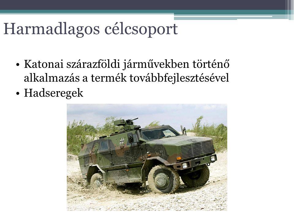 Harmadlagos célcsoport Katonai szárazföldi járművekben történő alkalmazás a termék továbbfejlesztésével Hadseregek