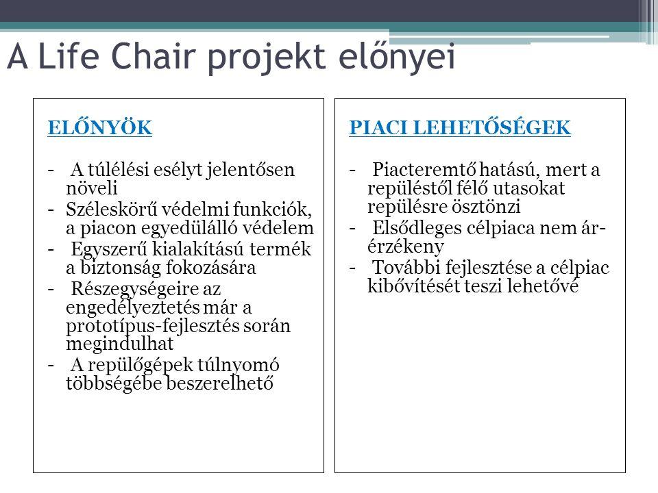 A Life Chair projekt előnyei ELŐNYÖK - A túlélési esélyt jelentősen növeli -Széleskörű védelmi funkciók, a piacon egyedülálló védelem - Egyszerű kiala