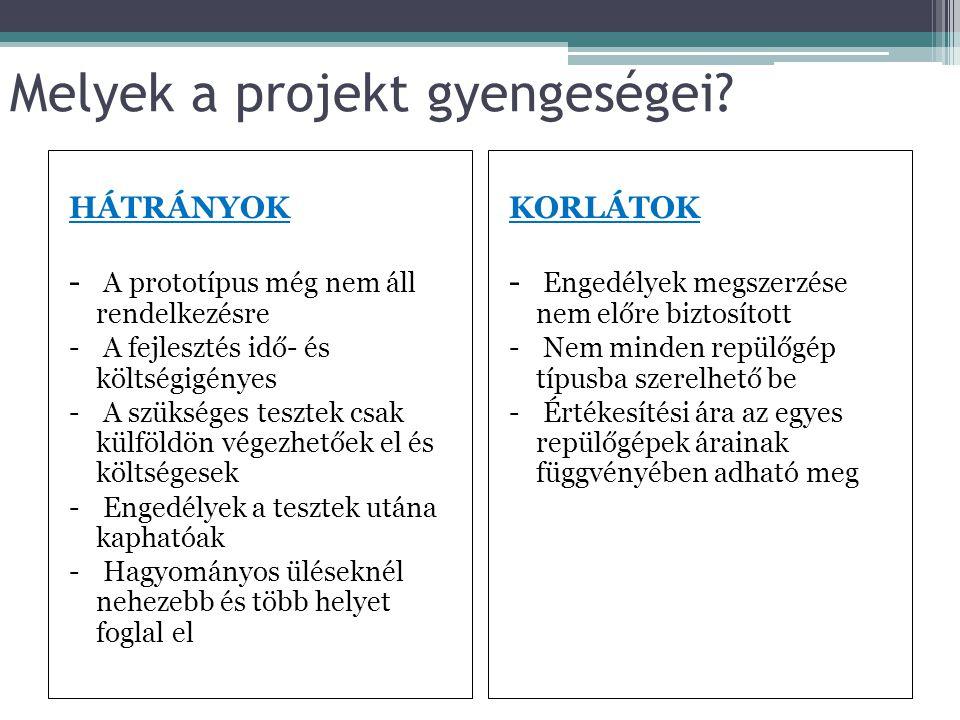 Melyek a projekt gyengeségei? HÁTRÁNYOK - A prototípus még nem áll rendelkezésre - A fejlesztés idő- és költségigényes - A szükséges tesztek csak külf