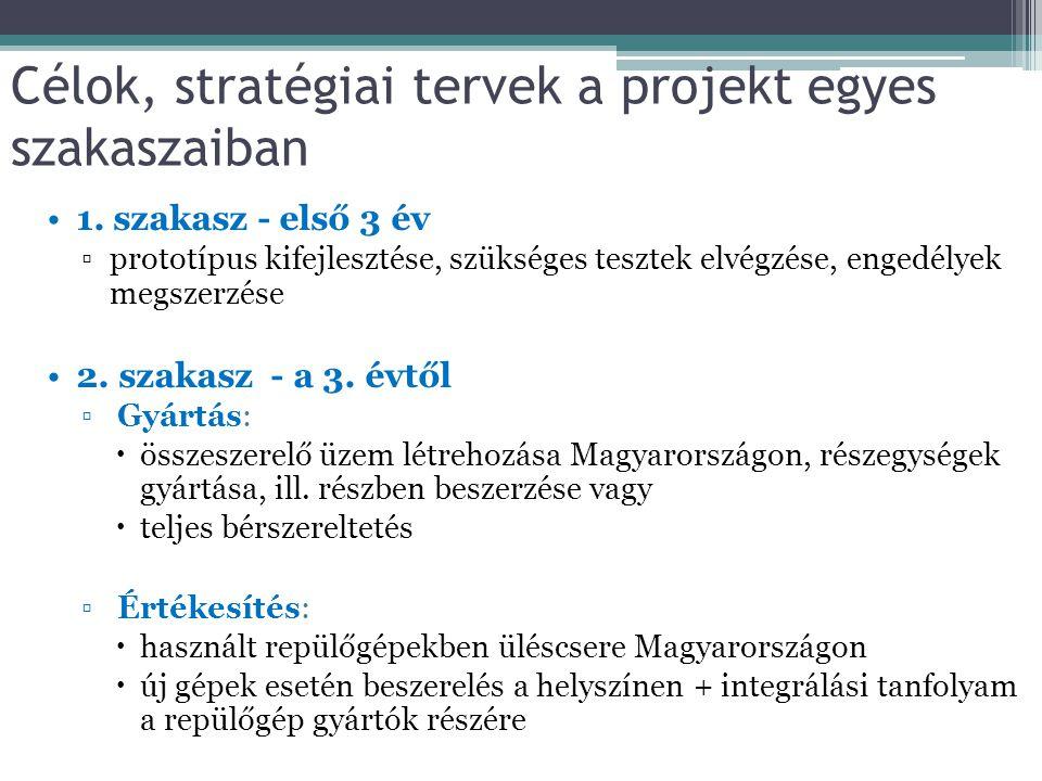 Célok, stratégiai tervek a projekt egyes szakaszaiban 1. szakasz - első 3 év ▫prototípus kifejlesztése, szükséges tesztek elvégzése, engedélyek megsze