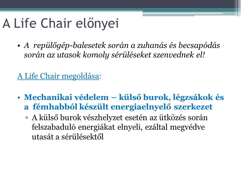 A Life Chair előnyei A repülőgép-balesetek során a zuhanás és becsapódás során az utasok komoly sérüléseket szenvednek el! A Life Chair megoldása: Mec