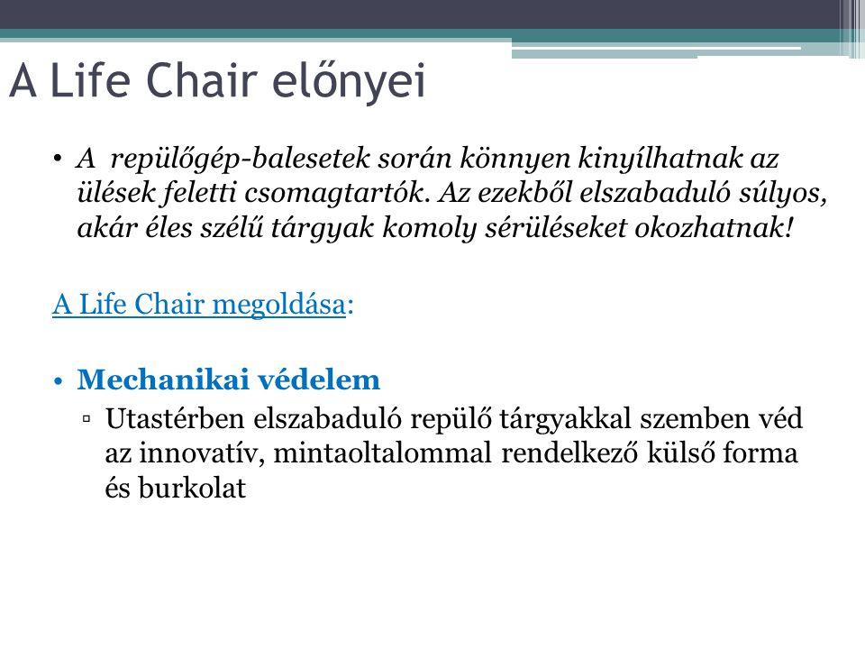 A Life Chair előnyei A repülőgép-balesetek során könnyen kinyílhatnak az ülések feletti csomagtartók. Az ezekből elszabaduló súlyos, akár éles szélű t