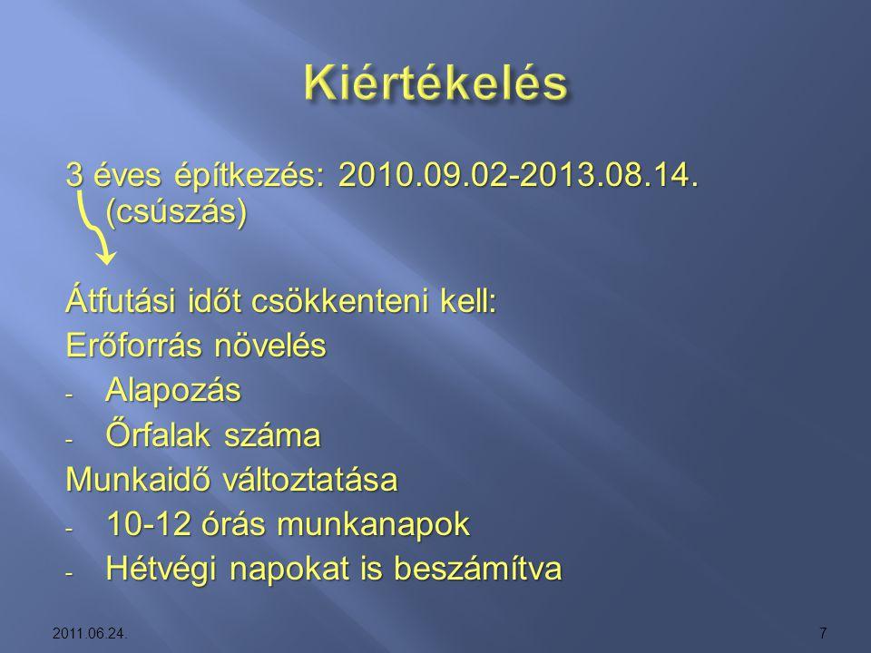 3 éves építkezés: 2010.09.02-2013.08.14. (csúszás) Átfutási időt csökkenteni kell: Erőforrás növelés - Alapozás - Őrfalak száma Munkaidő változtatása
