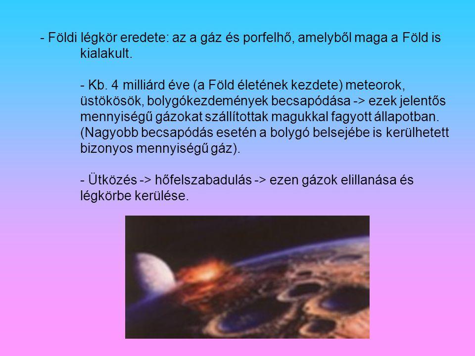 - Földi légkör eredete: az a gáz és porfelhő, amelyből maga a Föld is kialakult. - Kb. 4 milliárd éve (a Föld életének kezdete) meteorok, üstökösök, b