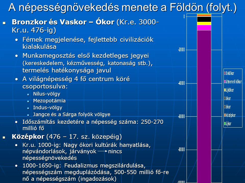 A népességnövekedés menete a Földön (folyt.) Bronzkor és Vaskor – Ókor (Kr.e. 3000- Kr.u. 476-ig) Bronzkor és Vaskor – Ókor (Kr.e. 3000- Kr.u. 476-ig)