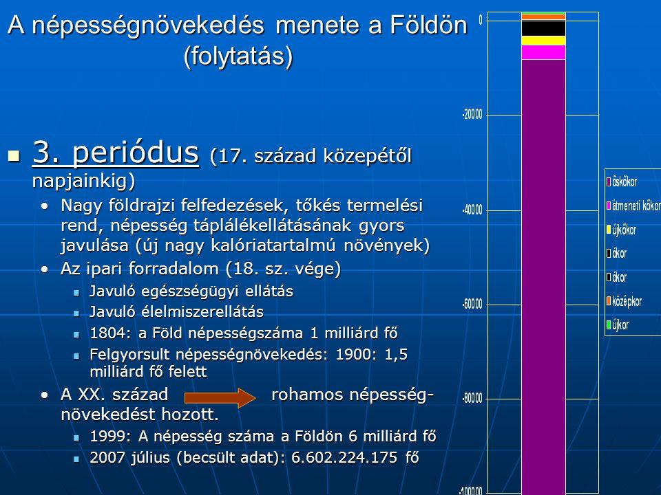 A népességnövekedés menete a Földön (folytatás) 3. periódus (17. század közepétől napjainkig) 3. periódus (17. század közepétől napjainkig) Nagy földr