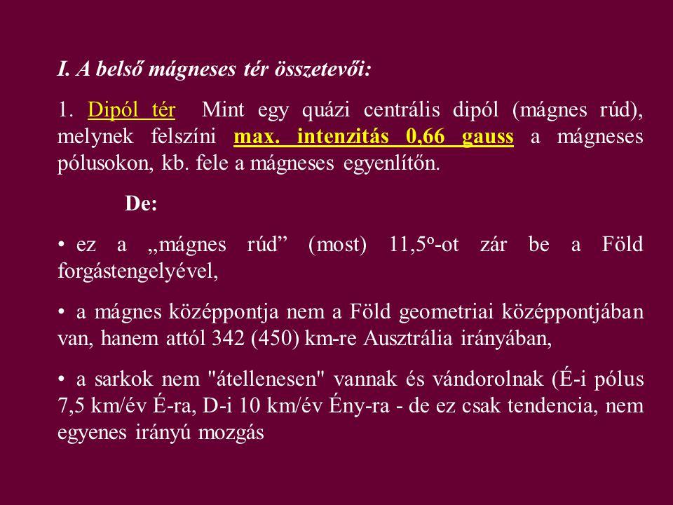 I. A belső mágneses tér összetevői: 1. Dipól tér Mint egy quázi centrális dipól (mágnes rúd), melynek felszíni max. intenzitás 0,66 gauss a mágneses p
