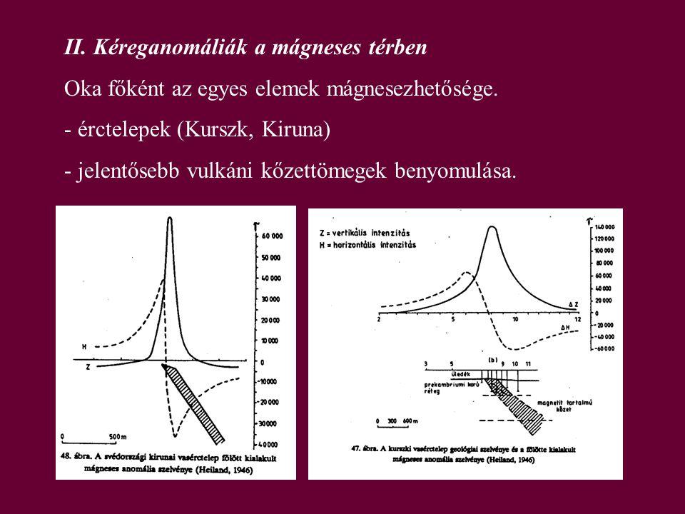II. Kéreganomáliák a mágneses térben Oka főként az egyes elemek mágnesezhetősége. - érctelepek (Kurszk, Kiruna) - jelentősebb vulkáni kőzettömegek ben