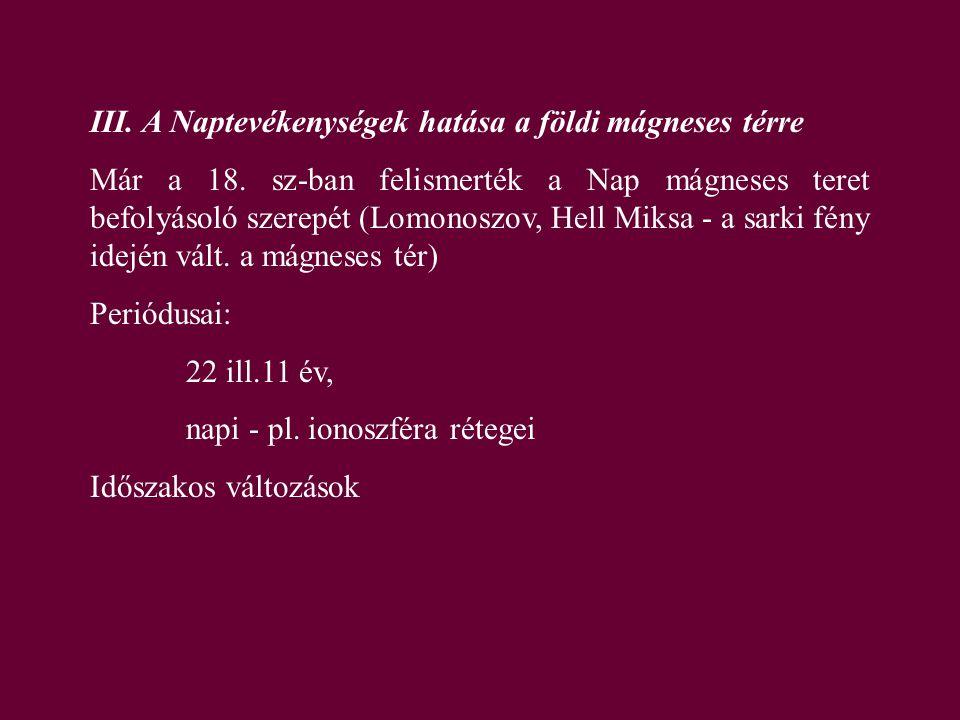 III. A Naptevékenységek hatása a földi mágneses térre Már a 18. sz-ban felismerték a Nap mágneses teret befolyásoló szerepét (Lomonoszov, Hell Miksa -