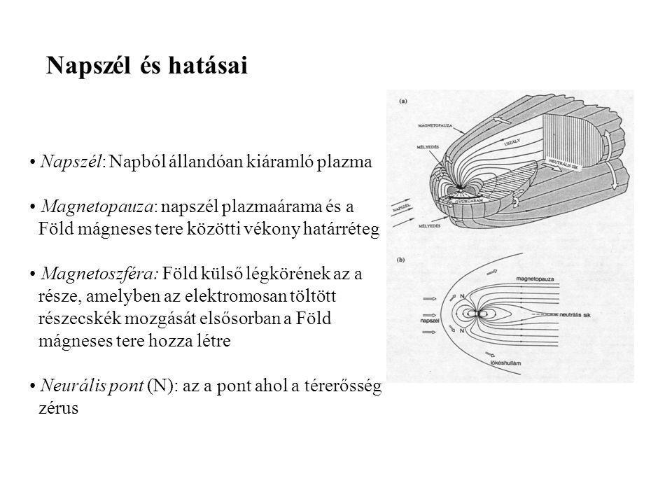 A Napból érkező részecskeáram és a földi mágneses tér kölcsönhatása Napkitörések (flerek): Napból kidobott plazma Mágneses viharok: magnetoszférában l