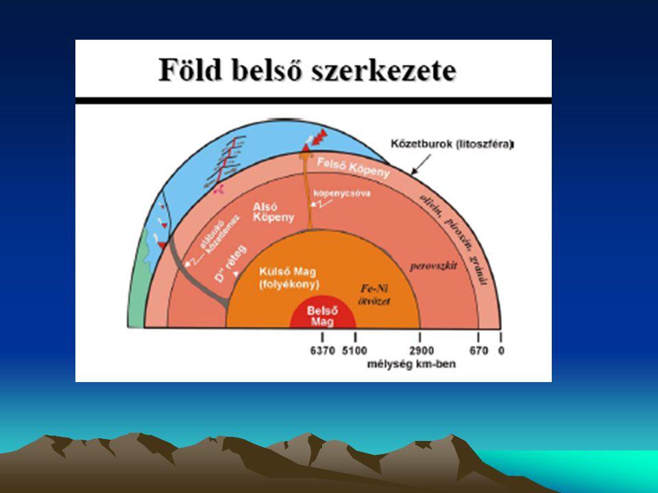Def.: A litoszféra a szilárd Föld legküls ő, k ő zetekb ő l álló része.