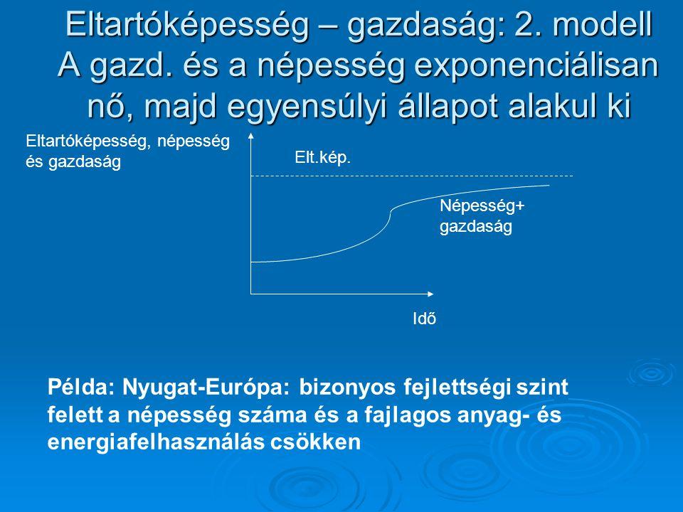 Eltartóképesség – gazdaság: 2. modell A gazd. és a népesség exponenciálisan nő, majd egyensúlyi állapot alakul ki Idő Elt.kép. Népesség+ gazdaság Elta