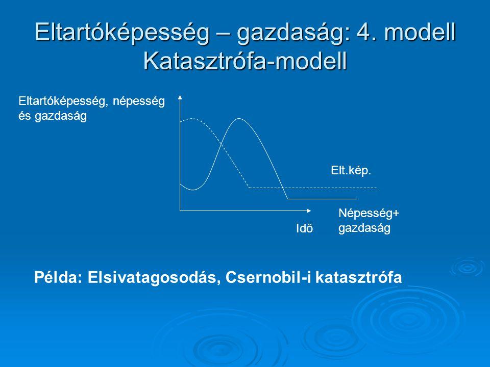 Eltartóképesség – gazdaság: 4. modell Katasztrófa-modell Idő Elt.kép. Népesség+ gazdaság Eltartóképesség, népesség és gazdaság Példa: Elsivatagosodás,