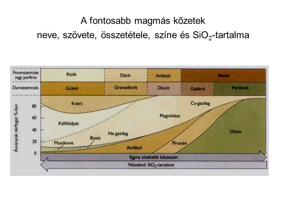 A fontosabb magmás kőzetek neve, szövete, összetétele, színe és SiO 2 -tartalma