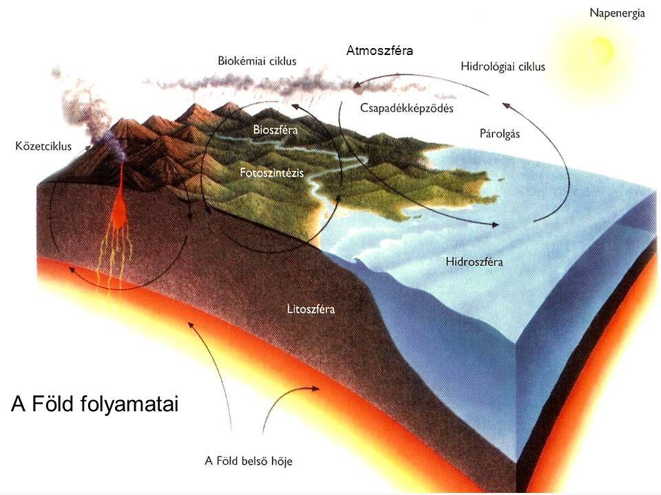 A kőzetek gyakorisága