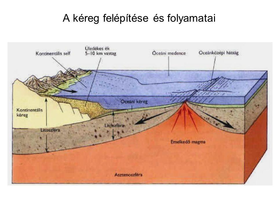 A Földkéreg elemei és ásványai