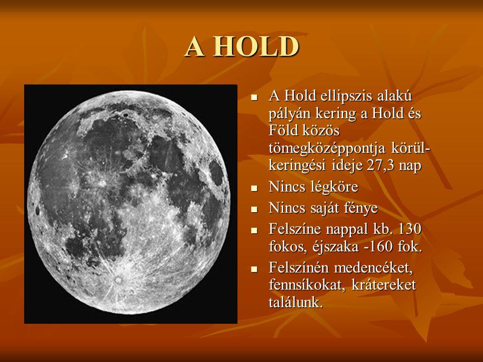 A HOLD A Hold ellipszis alakú pályán kering a Hold és Föld közös tömegközéppontja körül- keringési ideje 27,3 nap A Hold ellipszis alakú pályán kering