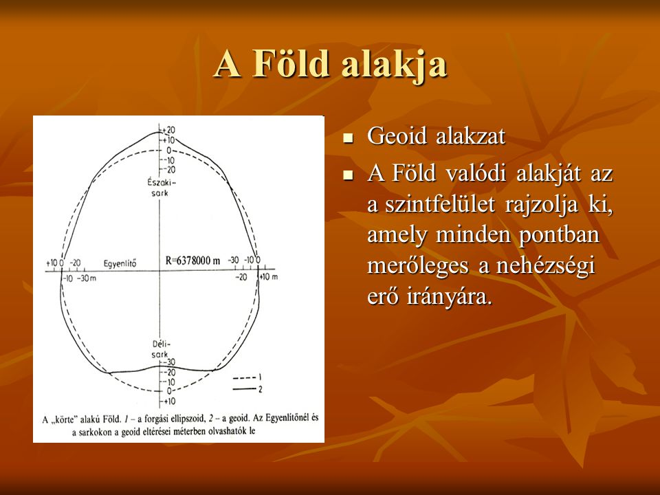 A Föld alakja Geoid alakzat Geoid alakzat A Föld valódi alakját az a szintfelület rajzolja ki, amely minden pontban merőleges a nehézségi erő irányára