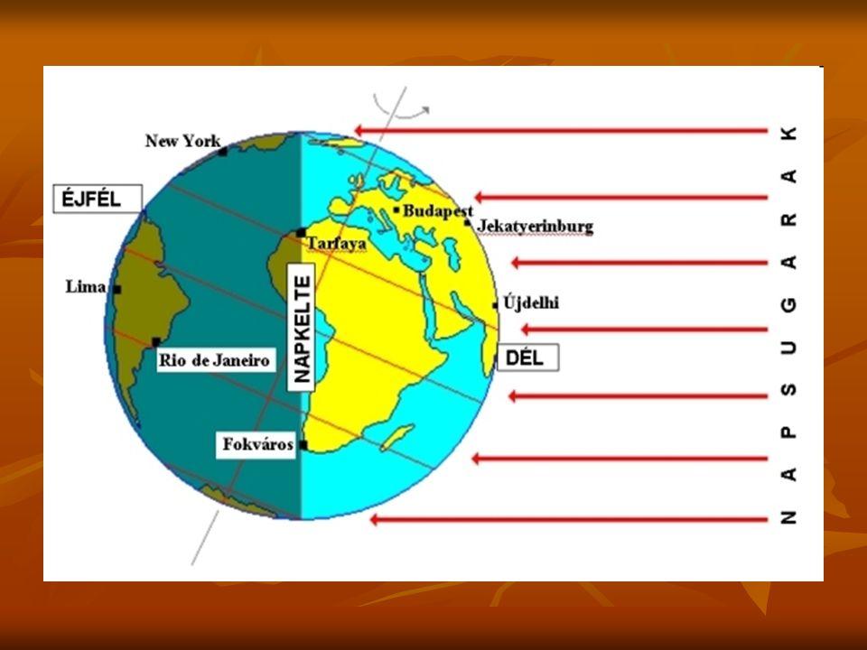 A Föld mozgásai II.