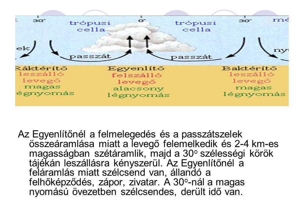 Az Egyenlítőnél a felmelegedés és a passzátszelek összeáramlása miatt a levegő felemelkedik és 2-4 km-es magasságban szétáramlik, majd a 30 o szélessé