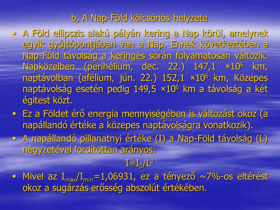 b, A Nap-Föld kölcsönös helyzete  A Föld ellipszis alakú pályán kering a Nap körül, amelynek egyik gyújtópontjában van a Nap. Ennek következtében a N