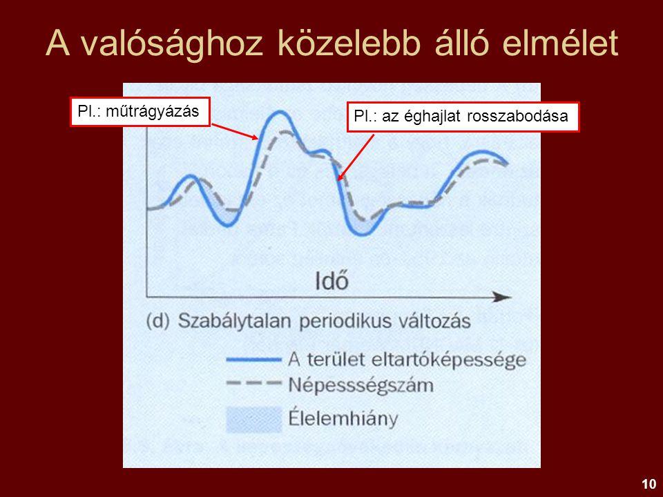 10 A valósághoz közelebb álló elmélet Pl.: műtrágyázás Pl.: az éghajlat rosszabodása