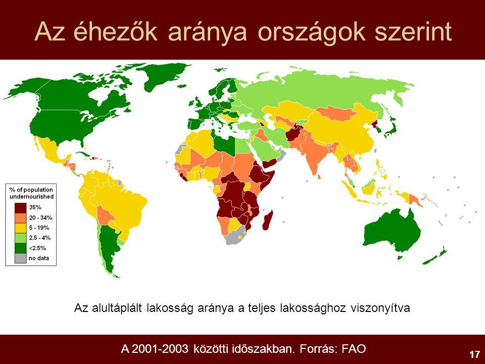 17 Az éhezők aránya országok szerint A 2001-2003 közötti időszakban. Forrás: FAO Az alultáplált lakosság aránya a teljes lakossághoz viszonyítva