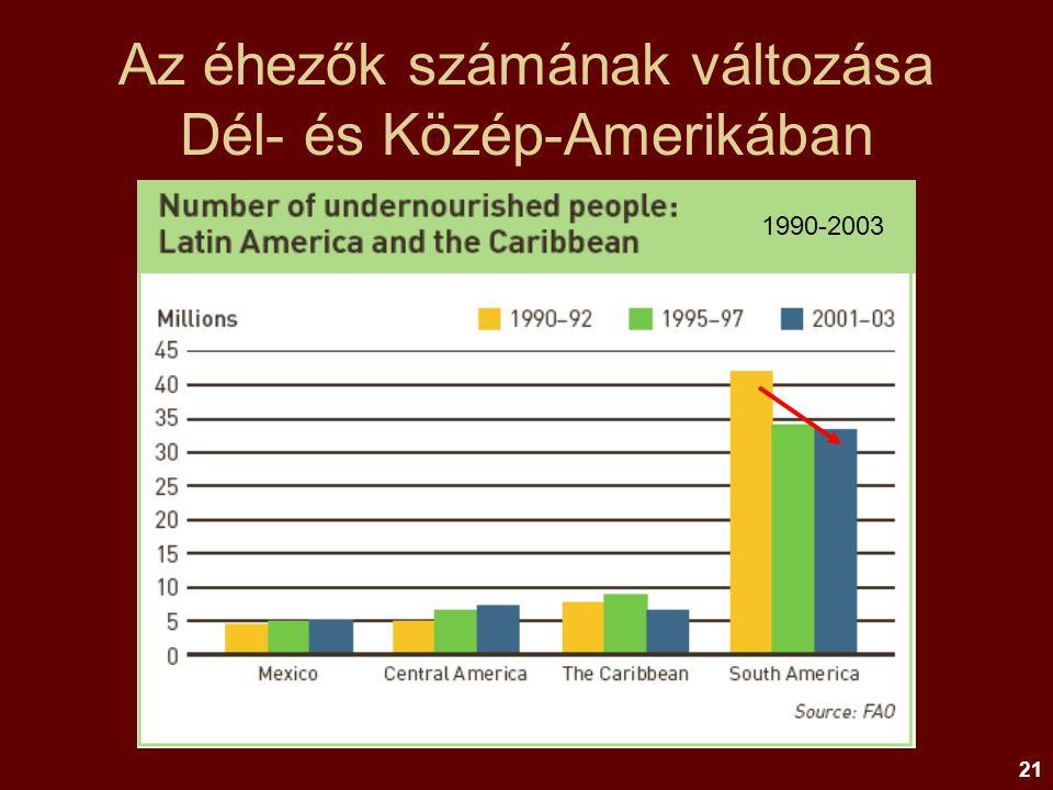 21 Az éhezők számának változása Dél- és Közép-Amerikában 1990-2003